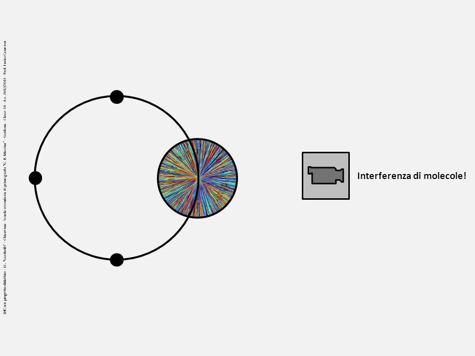Interferenza di molecole! LHC: un progetto didattico - I.C. Garibaldi – Chiavenna - Scuola secondaria di primo grado G. B. Mazzina – Gordona - Classe