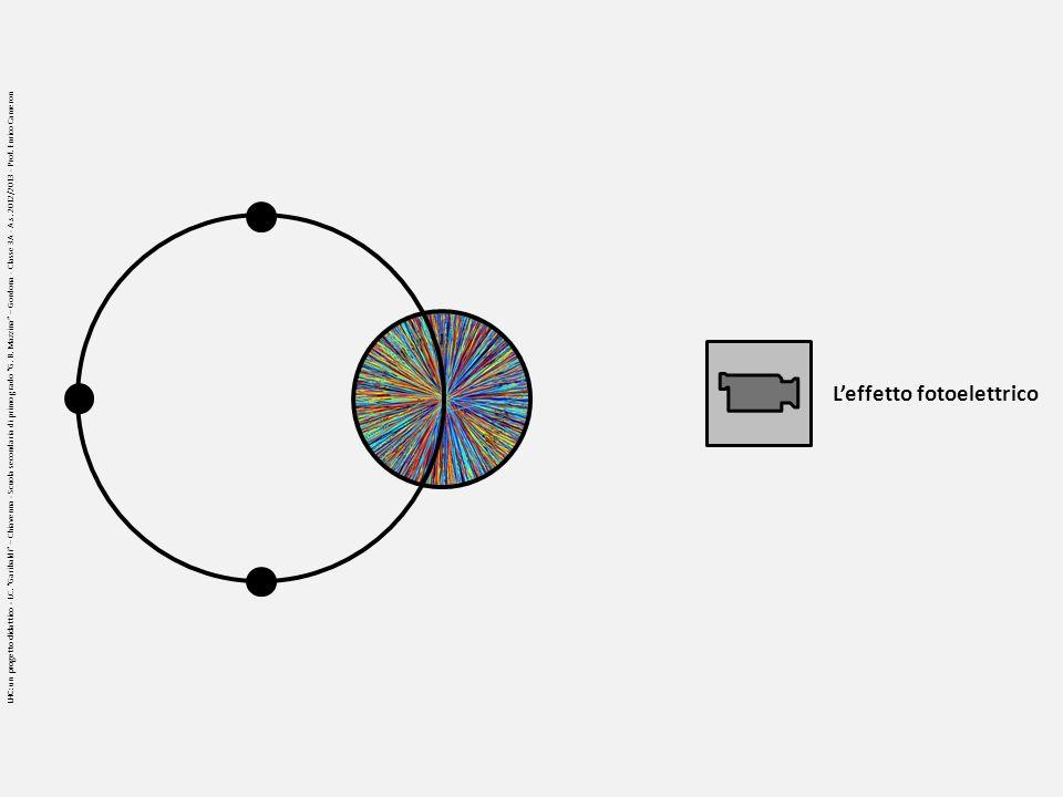 Leffetto fotoelettrico LHC: un progetto didattico - I.C. Garibaldi – Chiavenna - Scuola secondaria di primo grado G. B. Mazzina – Gordona - Classe 3A