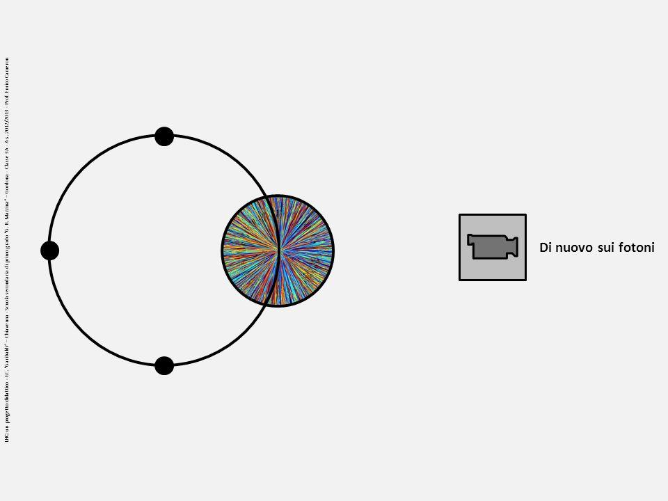 Di nuovo sui fotoni LHC: un progetto didattico - I.C. Garibaldi – Chiavenna - Scuola secondaria di primo grado G. B. Mazzina – Gordona - Classe 3A - A
