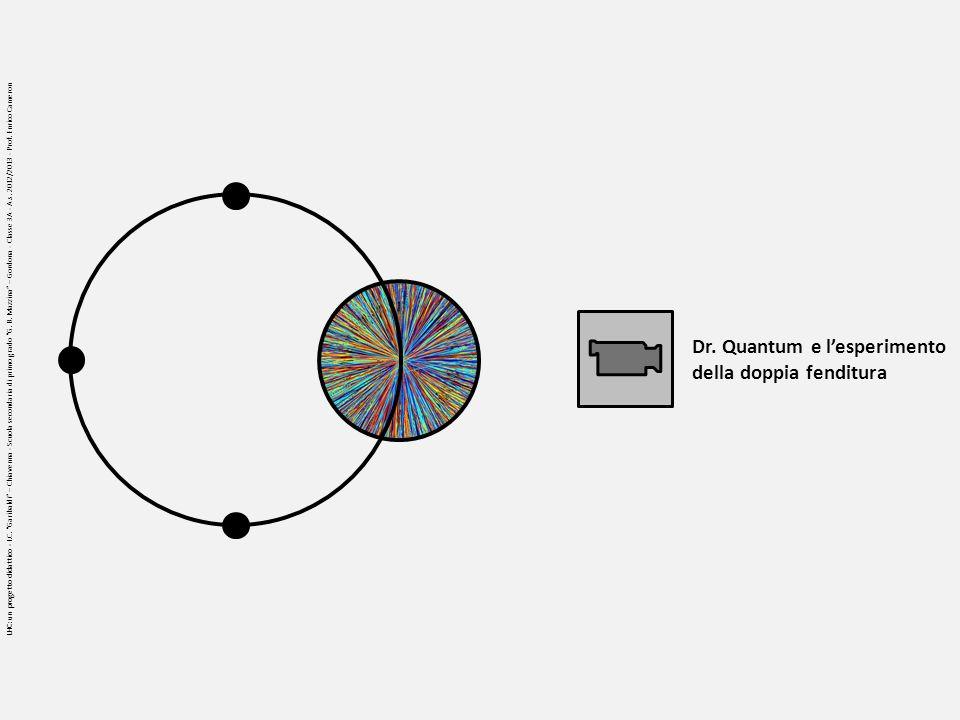 Dr. Quantum e lesperimento della doppia fenditura LHC: un progetto didattico - I.C. Garibaldi – Chiavenna - Scuola secondaria di primo grado G. B. Maz