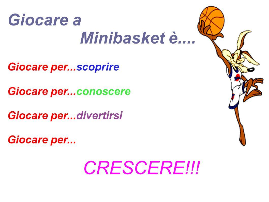 Giocare a Minibasket è.... Giocare per...scoprire Giocare per...conoscere Giocare per...divertirsi Giocare per... CRESCERE!!!