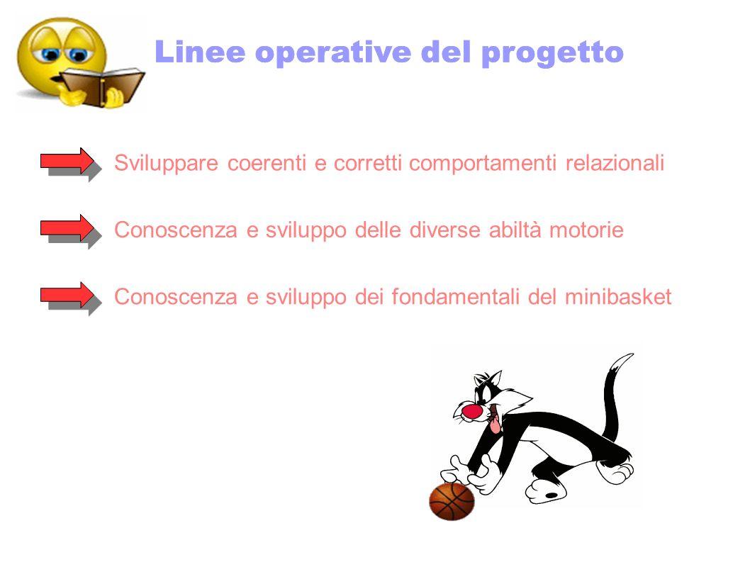 Linee operative del progetto Sviluppare coerenti e corretti comportamenti relazionali Conoscenza e sviluppo delle diverse abiltà motorie Linee operati