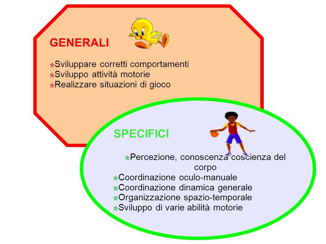 GENERALI Sviluppare corretti comportamenti Sviluppo attività motorie Realizzare situazioni di gioco SPECIFICI Percezione, conoscenza coscienza del cor