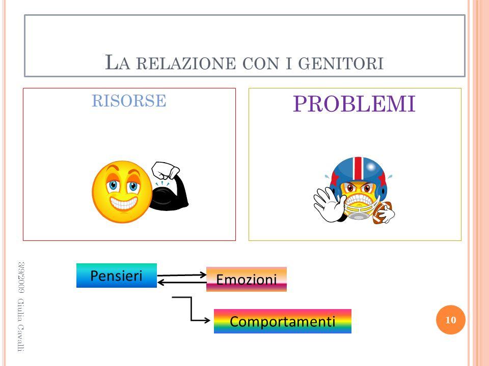 L A RELAZIONE CON I GENITORI RISORSE PROBLEMI Pensieri Emozioni Comportamenti 3/9/2009 10 Giulia Cavalli