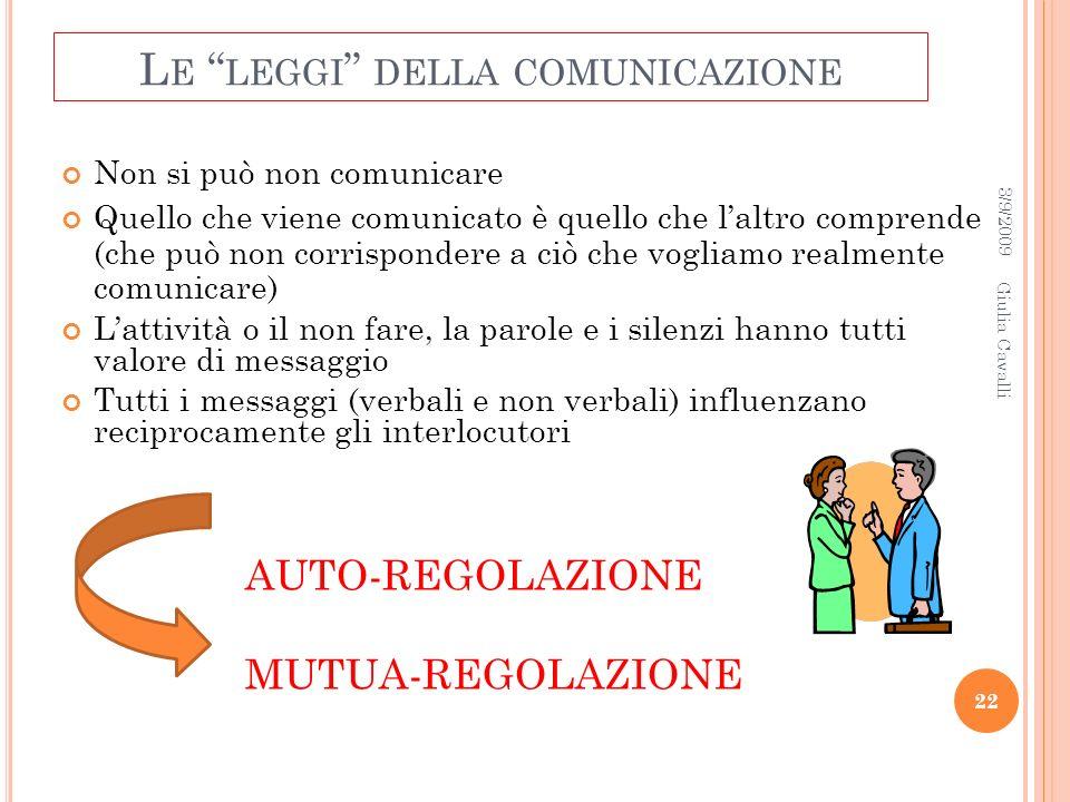 L E LEGGI DELLA COMUNICAZIONE Non si può non comunicare Quello che viene comunicato è quello che laltro comprende (che può non corrispondere a ciò che