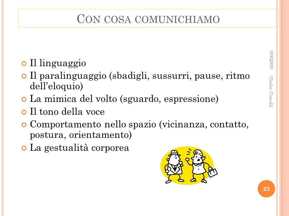 C ON COSA COMUNICHIAMO Il linguaggio Il paralinguaggio (sbadigli, sussurri, pause, ritmo delleloquio) La mimica del volto (sguardo, espressione) Il to