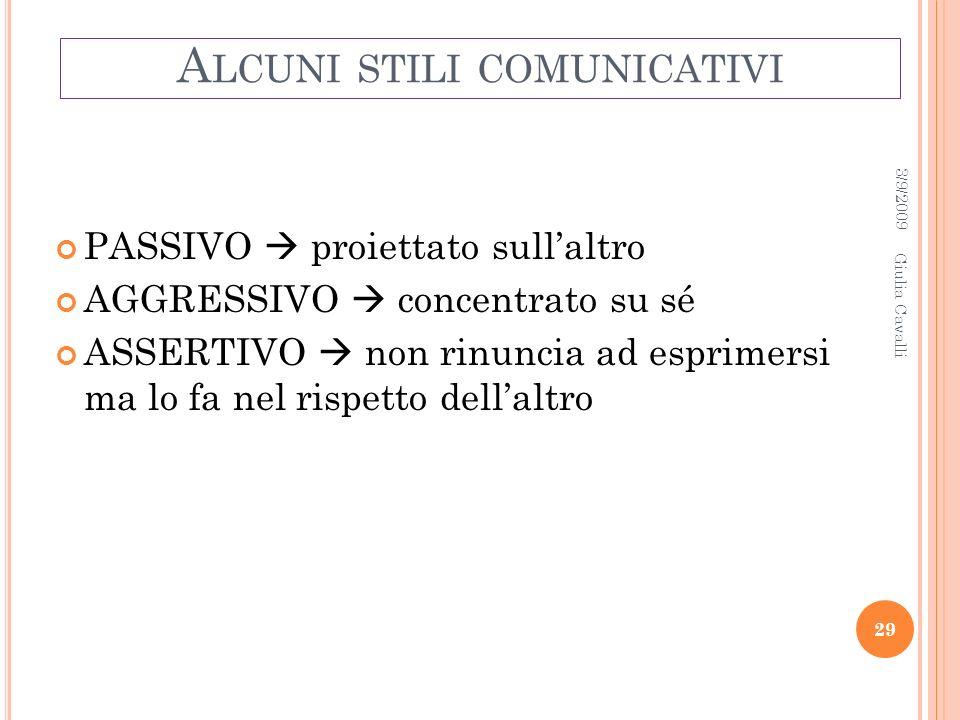 PASSIVO proiettato sullaltro AGGRESSIVO concentrato su sé ASSERTIVO non rinuncia ad esprimersi ma lo fa nel rispetto dellaltro 3/9/2009 29 Giulia Cava