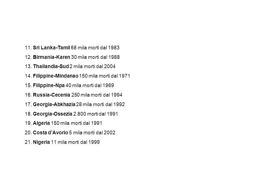11. Sri Lanka-Tamil 68 mila morti dal 1983 12. Birmania-Karen 30 mila morti dal 1988 13. Thailandia-Sud 2 mila morti dal 2004 14. Filippine-Mindanao 1