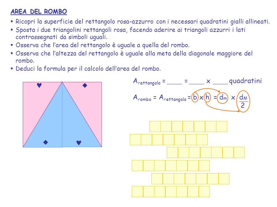 AREA DEL ROMBO Ricopri la superficie del rettangolo rosa-azzurro con i necessari quadratini gialli allineati. Sposta i due triangolini rettangoli rosa