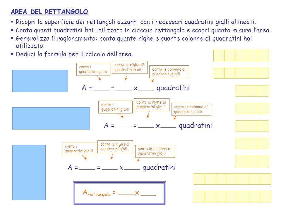 CASO PARTICOLARE di area del rettangolo: AREA DEL QUADRATO Ricopri la superficie dei quadrati azzurri con i necessari quadratini gialli allineati.