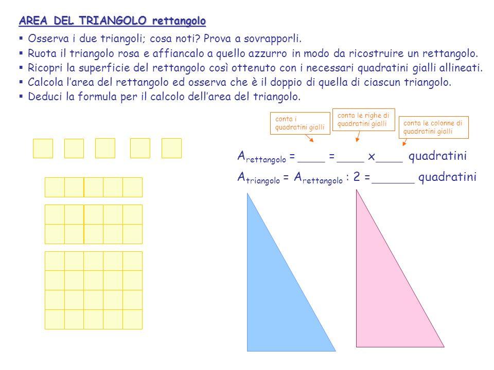 AREA DEL TRIANGOLO rettangolo Osserva i due triangoli; cosa noti? Prova a sovrapporli. Ruota il triangolo rosa e affiancalo a quello azzurro in modo d