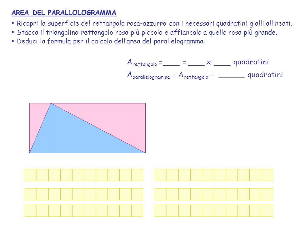 AREA DEL PARALLOLOGRAMMA Ricopri la superficie del rettangolo rosa-azzurro con i necessari quadratini gialli allineati. Stacca il triangolino rettango