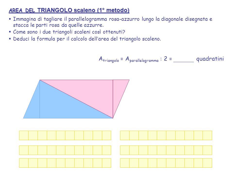 AREA DEL TRIANGOLO scaleno (1° metodo) Immagina di tagliare il parallelogramma rosa-azzurro lungo la diagonale disegnata e stacca le parti rosa da que