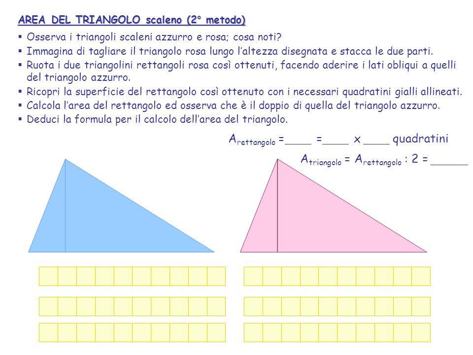 AREA DEL TRIANGOLO scaleno (2° metodo) Osserva i triangoli scaleni azzurro e rosa; cosa noti? Immagina di tagliare il triangolo rosa lungo laltezza di