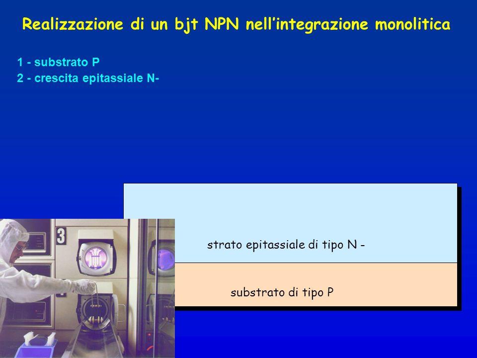 1 - substrato P 2 - crescita epitassiale N- strato epitassiale di tipo N - substrato di tipo P Realizzazione di un bjt NPN nellintegrazione monolitica