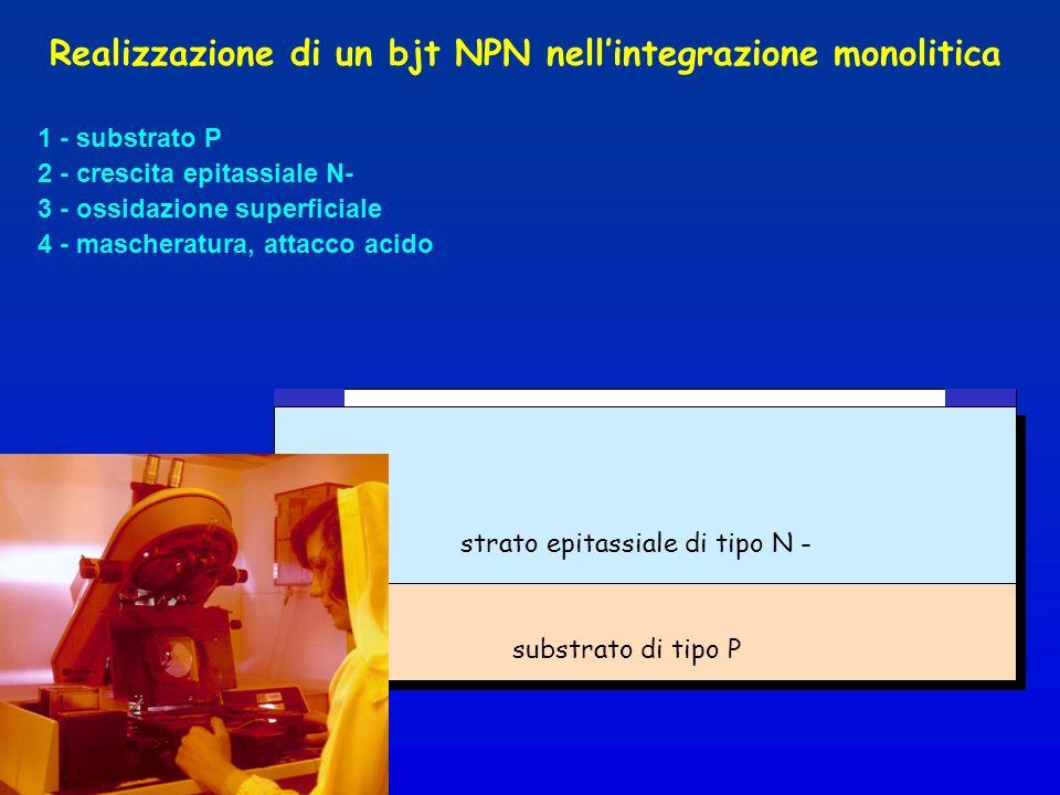 1 - substrato P 2 - crescita epitassiale N- strato epitassiale di tipo N - 3 - ossidazione superficiale substrato di tipo P Realizzazione di un bjt NPN nellintegrazione monolitica 4 - mascheratura, attacco acido