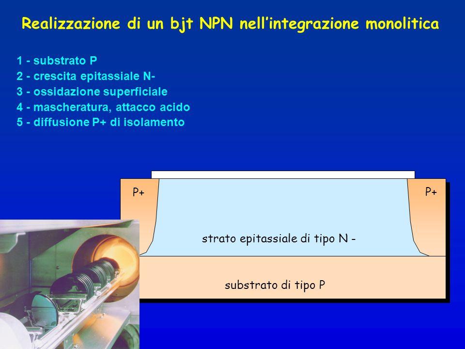 1 - substrato P 2 - crescita epitassiale N- strato epitassiale di tipo N - 3 - ossidazione superficiale substrato di tipo P Realizzazione di un bjt NPN nellintegrazione monolitica 4 - mascheratura, attacco acido 5 - diffusione P+ di isolamento P+
