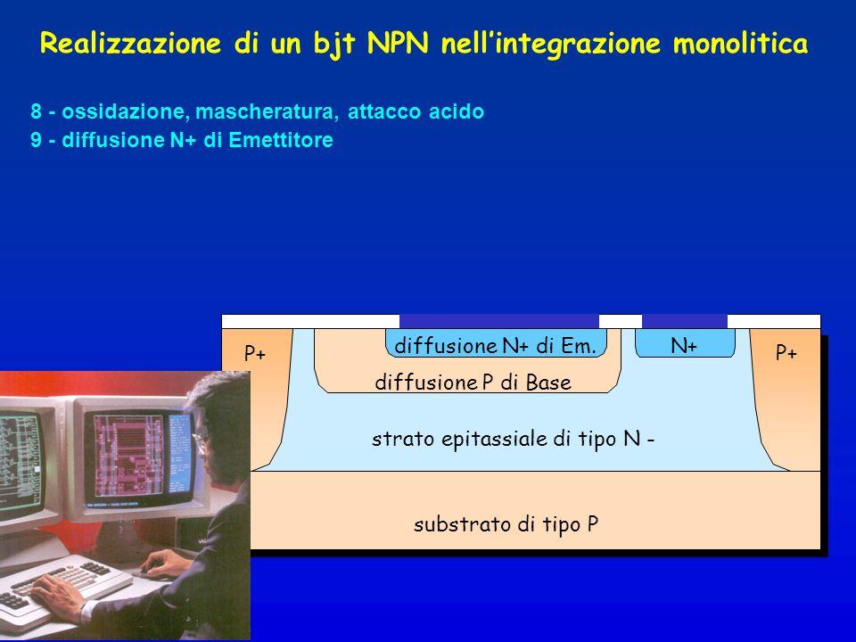 8 - ossidazione, mascheratura, attacco acido strato epitassiale di tipo N - substrato di tipo P Realizzazione di un bjt NPN nellintegrazione monolitica diffusione P di Base 9 - diffusione N+ di Emettitore diffusione N+ di Em.N+ P+