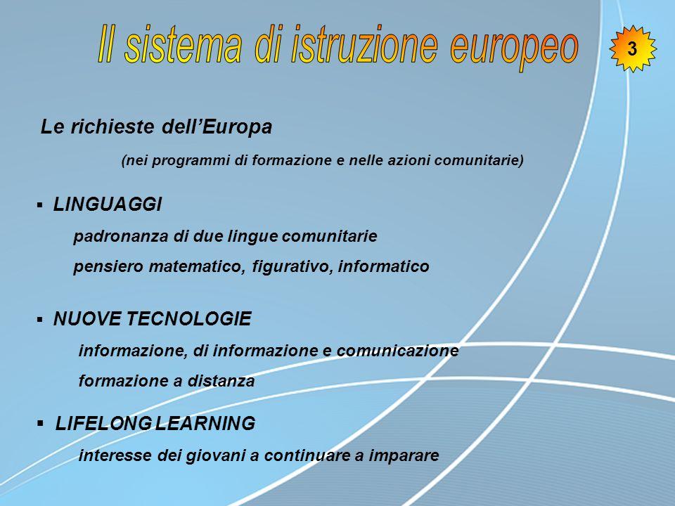 Le richieste dellEuropa LINGUAGGI padronanza di due lingue comunitarie pensiero matematico, figurativo, informatico NUOVE TECNOLOGIE informazione, di