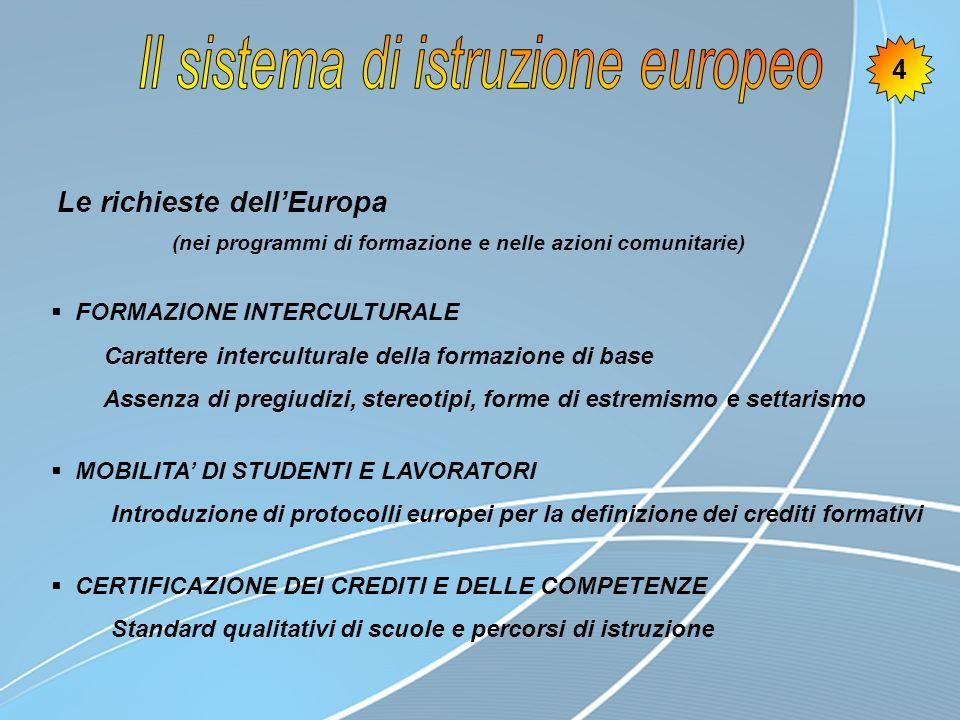 Le richieste dellEuropa FORMAZIONE INTERCULTURALE Carattere interculturale della formazione di base Assenza di pregiudizi, stereotipi, forme di estrem