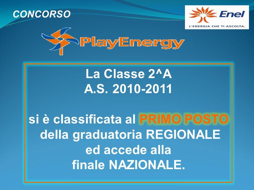 Il Concorso - Enel Play Energy è un concorso internazionale sulla sensibilizzazione sui temi energetici dedicato alle scuole.