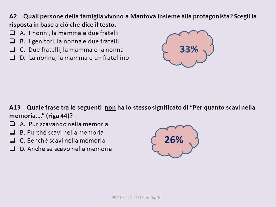 A2 Quali persone della famiglia vivono a Mantova insieme alla protagonista? Scegli la risposta in base a ciò che dice il testo. A. I nonni, la mamma e