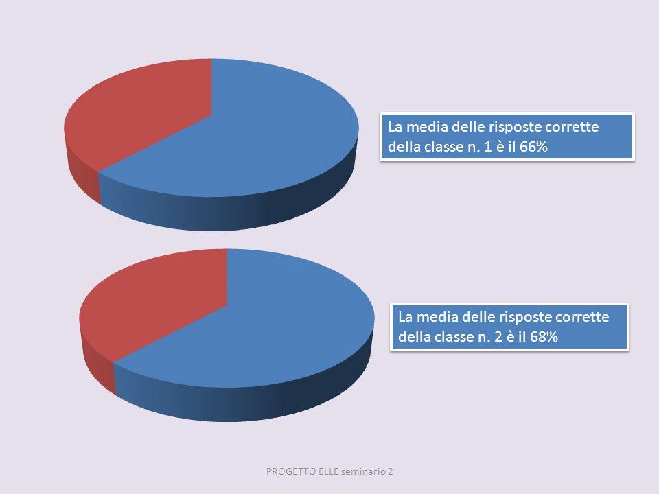 La media delle risposte corrette della classe n. 1 è il 66% La media delle risposte corrette della classe n. 2 è il 68% PROGETTO ELLE seminario 2