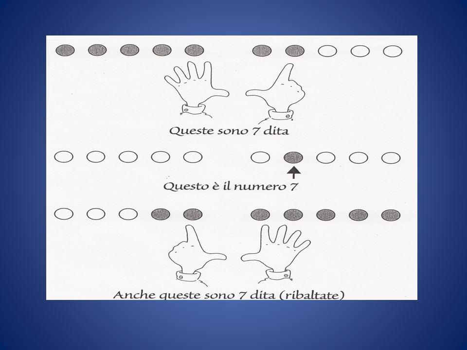 Ultimo traguardo per la scuola dellinfanzia: i numeri amici Uno dei pilastri del calcolo mentale è certo il recupero immediato dei numeri complementari del 10, o numeri amici.