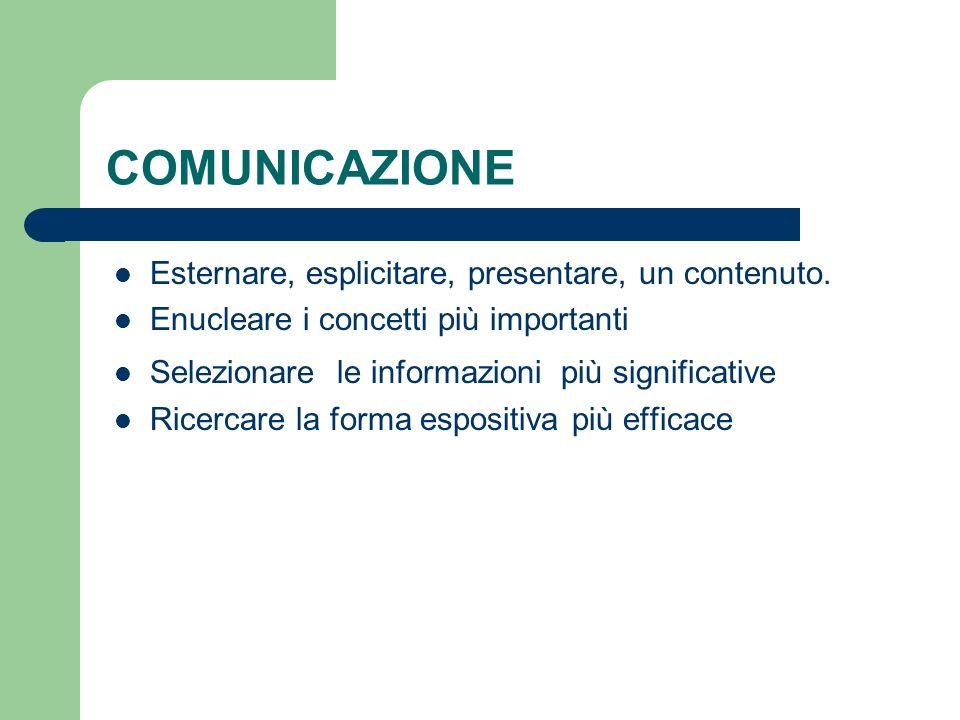 COMUNICAZIONE Esternare, esplicitare, presentare, un contenuto. Enucleare i concetti più importanti Selezionare le informazioni più significative Rice
