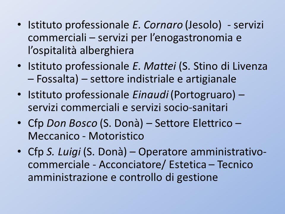 Istituto professionale E. Cornaro (Jesolo) - servizi commerciali – servizi per lenogastronomia e lospitalità alberghiera Istituto professionale E. Mat