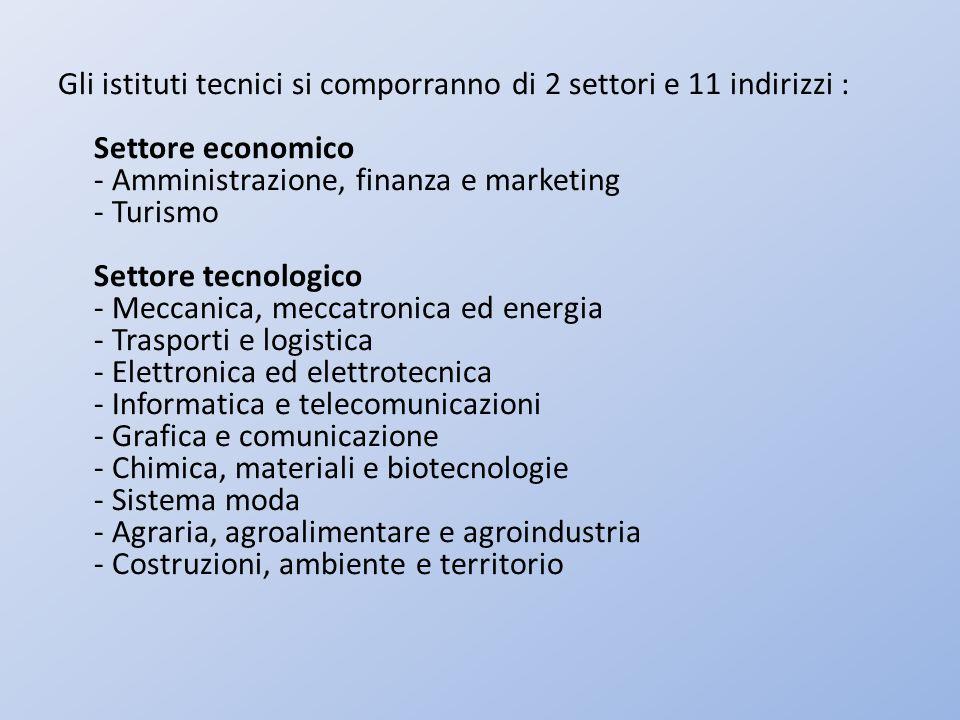 Gli istituti tecnici si comporranno di 2 settori e 11 indirizzi : Settore economico - Amministrazione, finanza e marketing - Turismo Settore tecnologi