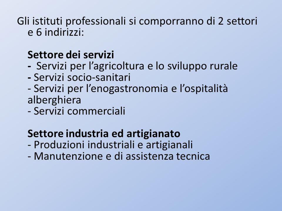 Gli istituti professionali si comporranno di 2 settori e 6 indirizzi: Settore dei servizi - Servizi per lagricoltura e lo sviluppo rurale - Servizi so
