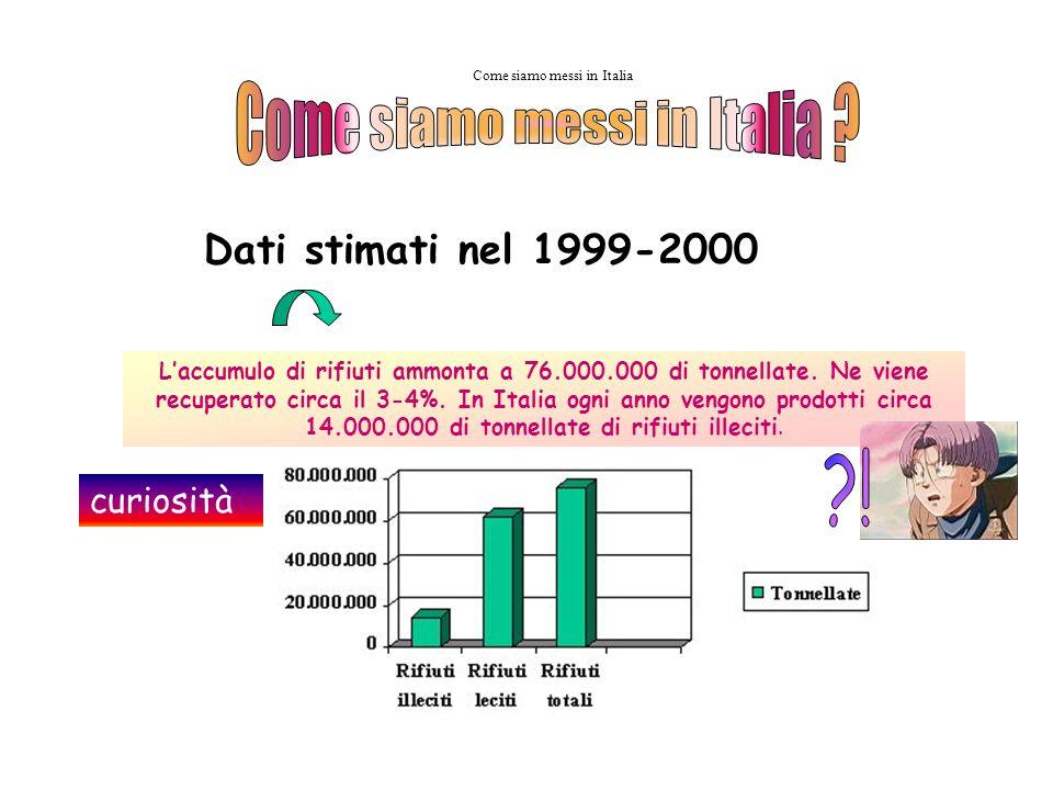 Laccumulo di rifiuti ammonta a 76.000.000 di tonnellate. Ne viene recuperato circa il 3-4%. In Italia ogni anno vengono prodotti circa 14.000.000 di t