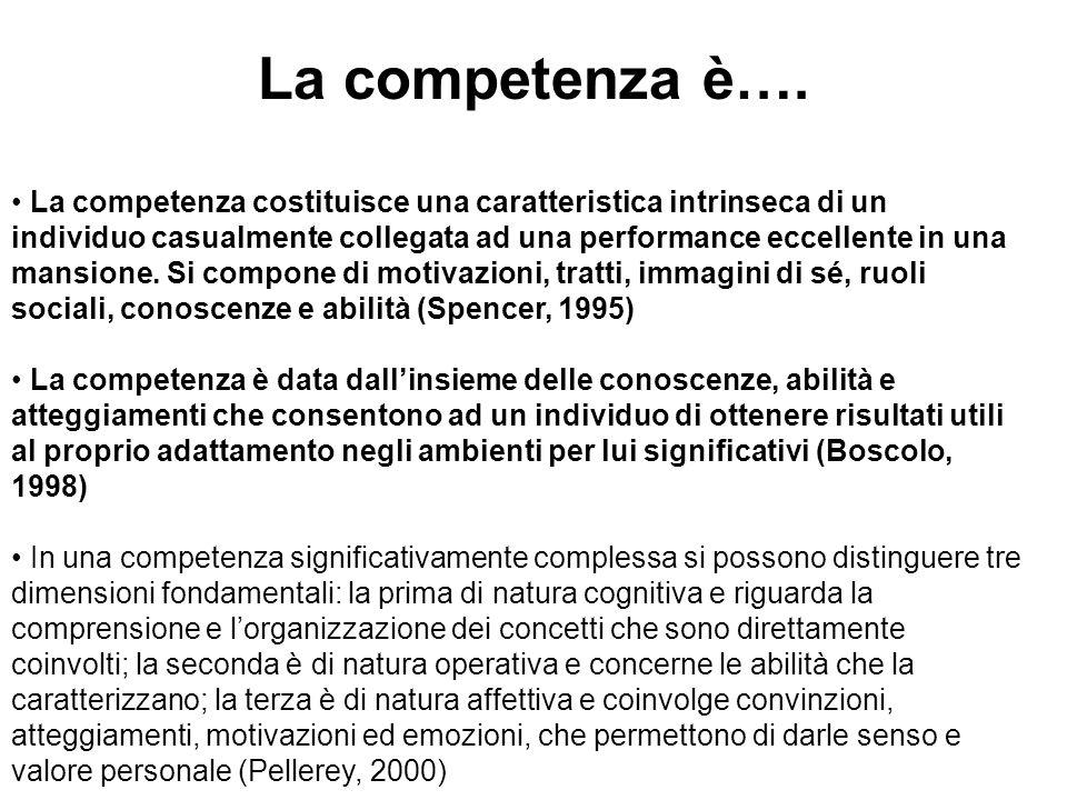 La competenza è…. La competenza costituisce una caratteristica intrinseca di un individuo casualmente collegata ad una performance eccellente in una m
