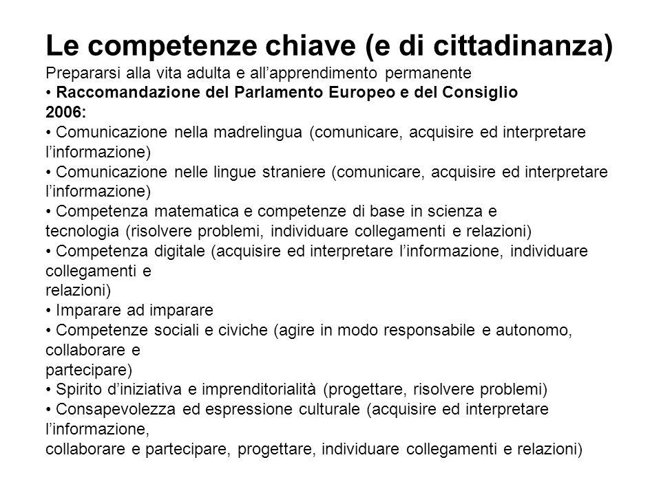 Le competenze chiave (e di cittadinanza) Prepararsi alla vita adulta e allapprendimento permanente Raccomandazione del Parlamento Europeo e del Consig