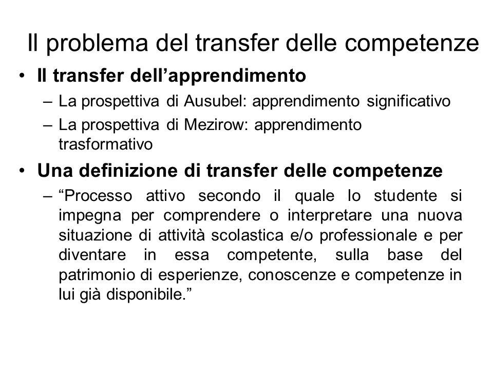 Il problema del transfer delle competenze Il transfer dellapprendimento –La prospettiva di Ausubel: apprendimento significativo –La prospettiva di Mez