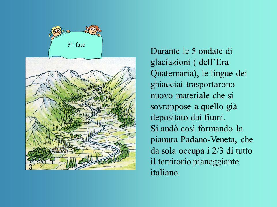 Durante le 5 ondate di glaciazioni ( dellEra Quaternaria), le lingue dei ghiacciai trasportarono nuovo materiale che si sovrappose a quello già depositato dai fiumi.