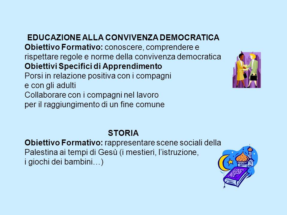 EDUCAZIONE ALLA CONVIVENZA DEMOCRATICA Obiettivo Formativo: conoscere, comprendere e rispettare regole e norme della convivenza democratica Obiettivi