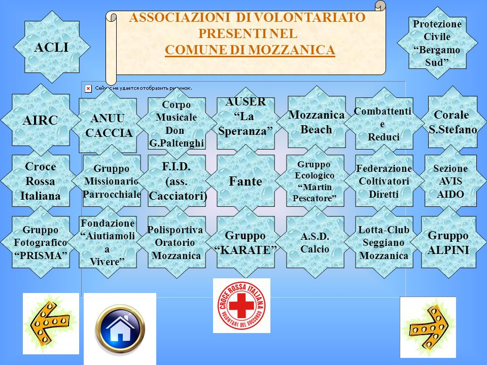 ASSOCIAZIONI DI VOLONTARIATO PRESENTI NEL COMUNE DI MOZZANICA ACLI ANUU CACCIA AUSER La Speranza Croce Rossa Italiana Gruppo Fotografico PRISMA Gruppo