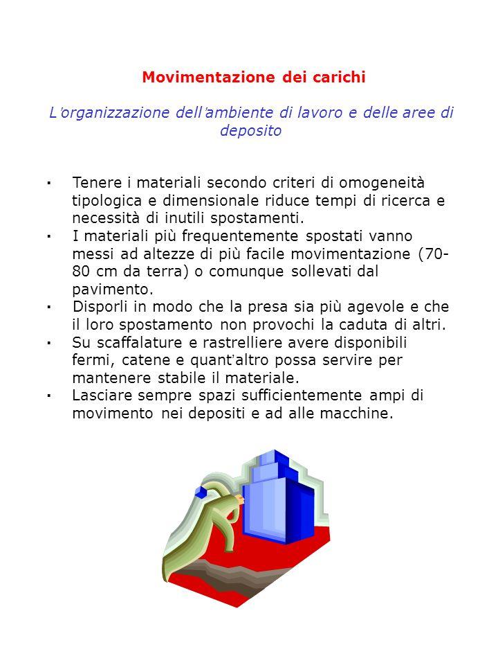 Movimentazione dei carichi Quando la movimentazione manuale è un rischio · il carico pesa più di 30 Kg (20 per le donne, mentre è vietato per la donna