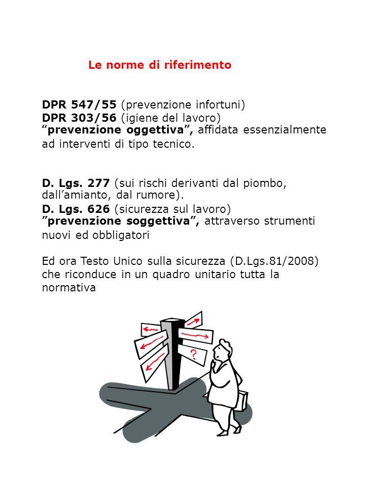 Le norme di riferimento DPR 547/55 (prevenzione infortuni) DPR 303/56 (igiene del lavoro)prevenzione oggettiva, affidata essenzialmente ad interventi di tipo tecnico.