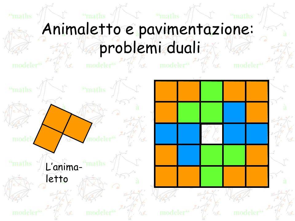Animaletto e pavimentazione: problemi duali Lanima- letto