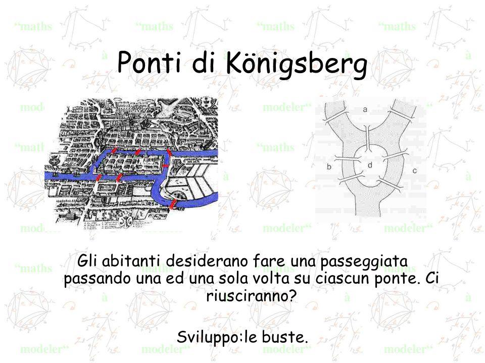 Ponti di Königsberg Gli abitanti desiderano fare una passeggiata passando una ed una sola volta su ciascun ponte. Ci riusciranno? Sviluppo:le buste.