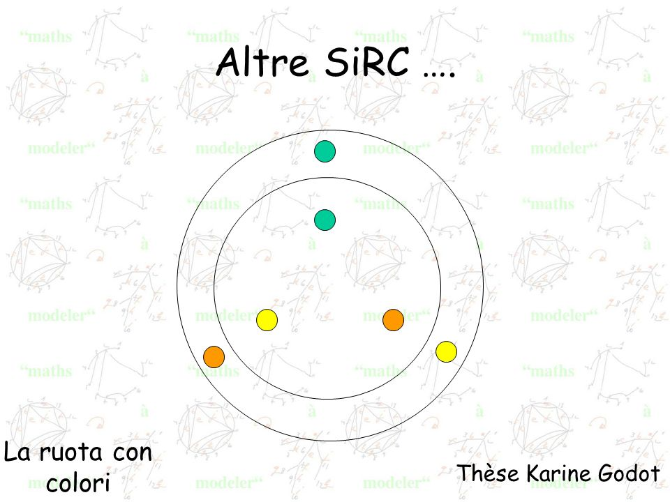 La ruota con colori Thèse Karine Godot Altre SiRC ….
