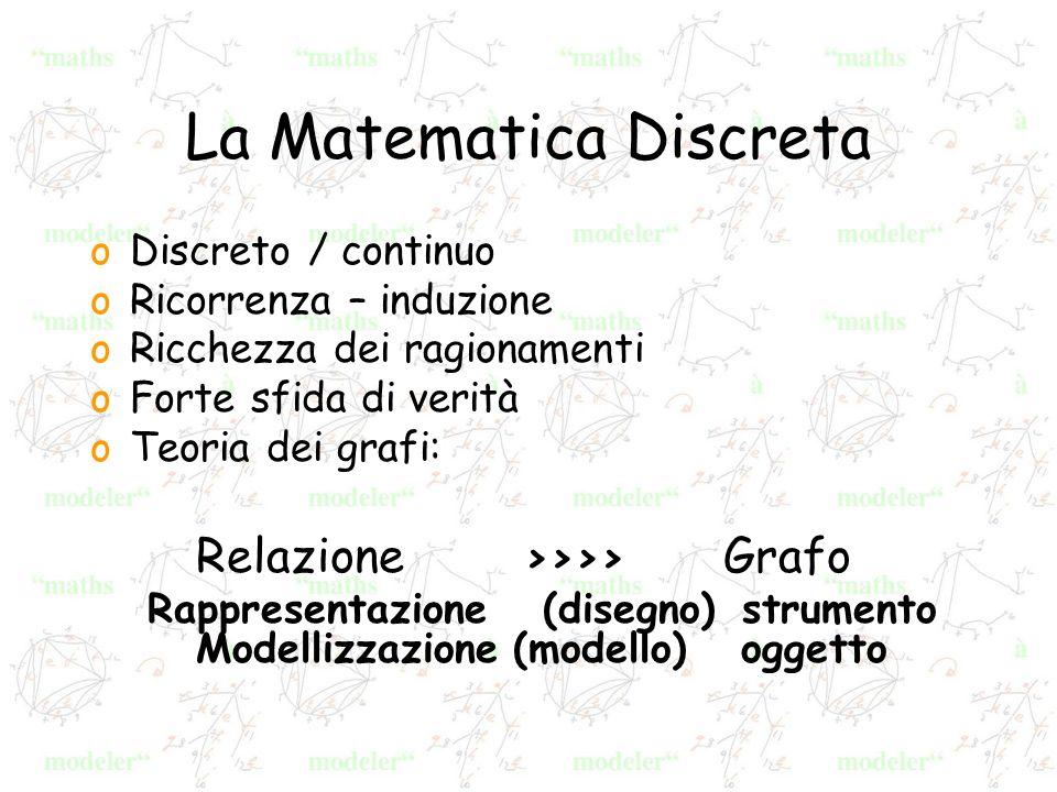 La Matematica Discreta oDiscreto / continuo oRicorrenza – induzione oRicchezza dei ragionamenti oForte sfida di verità oTeoria dei grafi: Relazione >>
