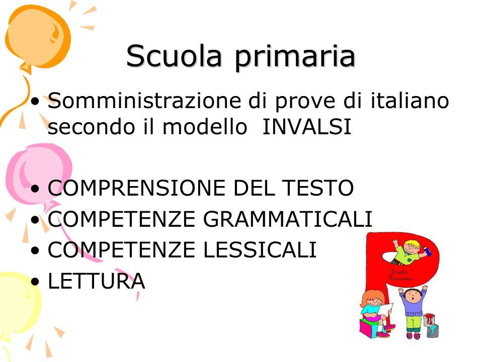 Scuola primaria Somministrazione di prove di italiano secondo il modello INVALSI COMPRENSIONE DEL TESTO COMPETENZE GRAMMATICALI COMPETENZE LESSICALI LETTURA