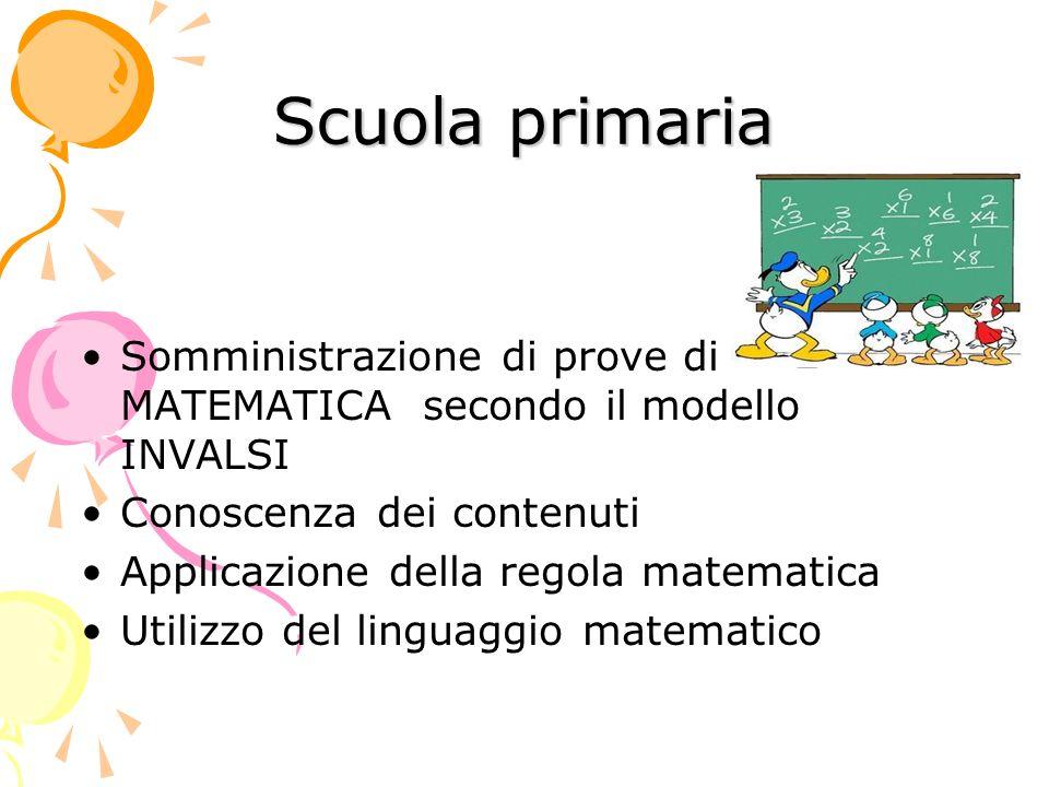 Scuola primaria Somministrazione di prove di MATEMATICA secondo il modello INVALSI Conoscenza dei contenuti Applicazione della regola matematica Utilizzo del linguaggio matematico