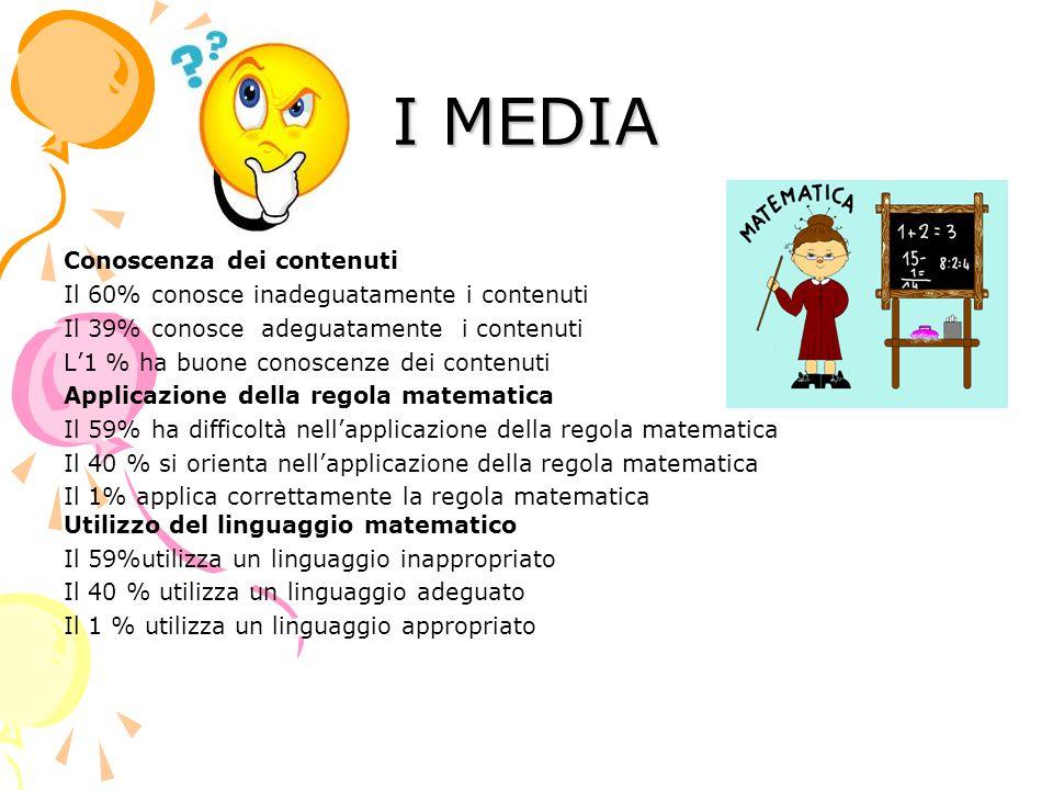 I MEDIA Conoscenza dei contenuti Il 60% conosce inadeguatamente i contenuti Il 39% conosce adeguatamente i contenuti L1 % ha buone conoscenze dei cont