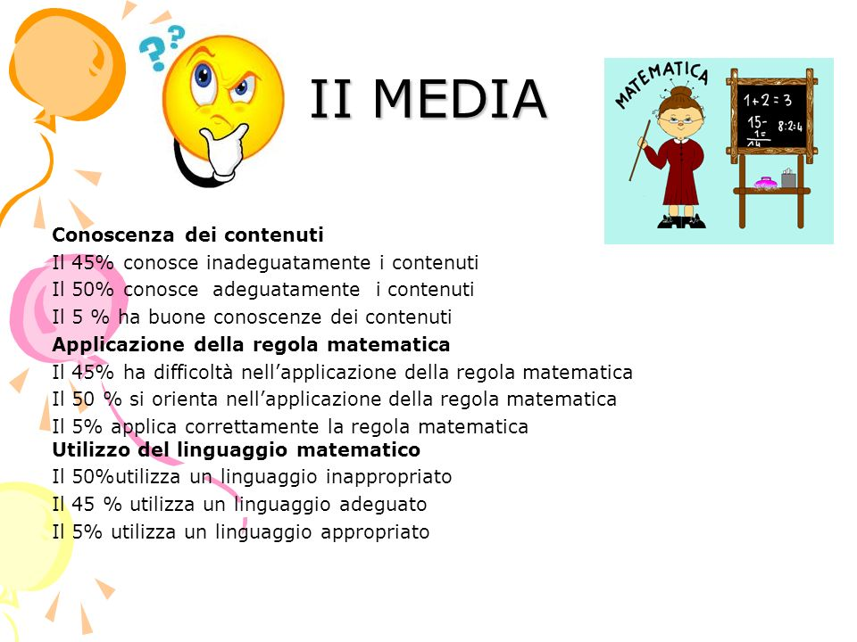 II MEDIA Conoscenza dei contenuti Il 45% conosce inadeguatamente i contenuti Il 50% conosce adeguatamente i contenuti Il 5 % ha buone conoscenze dei c