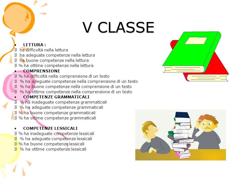 V CLASSE LETTURA : Il ha difficoltà nella lettura Il ha adeguate competenze nella lettura Il ha buone competenze nella lettura Il % ha ottime competen